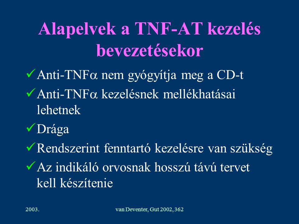 2003.van Deventer, Gut 2002, 362 Alapelvek a TNF-AT kezelés bevezetésekor Anti-TNF  nem gyógyítja meg a CD-t Anti-TNF  kezelésnek mellékhatásai lehe