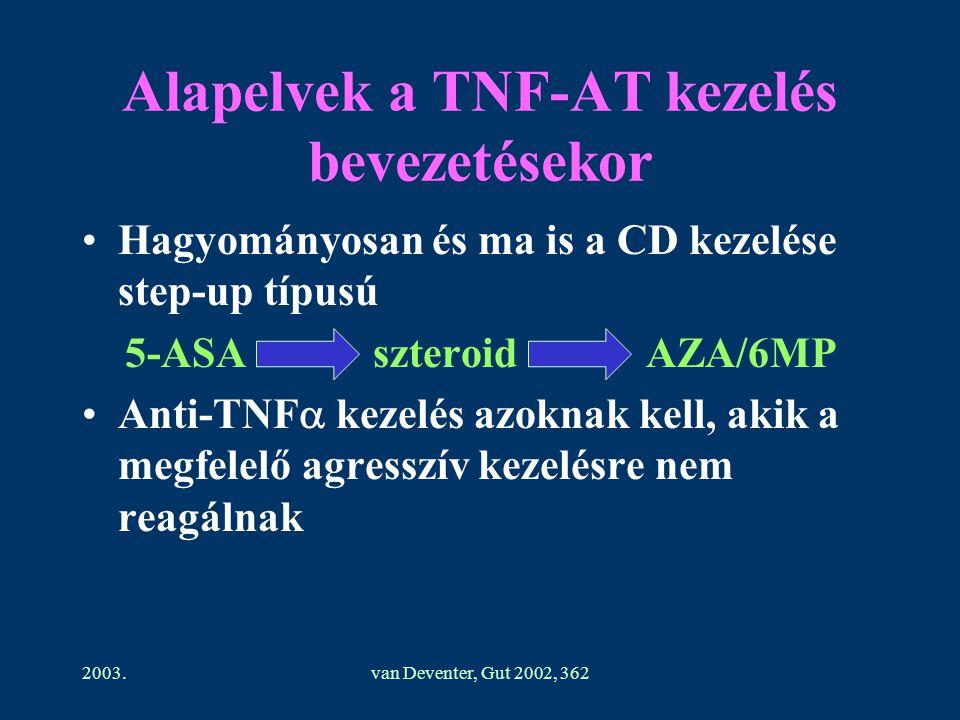 2003.van Deventer, Gut 2002, 362 Alapelvek a TNF-AT kezelés bevezetésekor Hagyományosan és ma is a CD kezelése step-up típusú 5-ASA szteroid AZA/6MP A