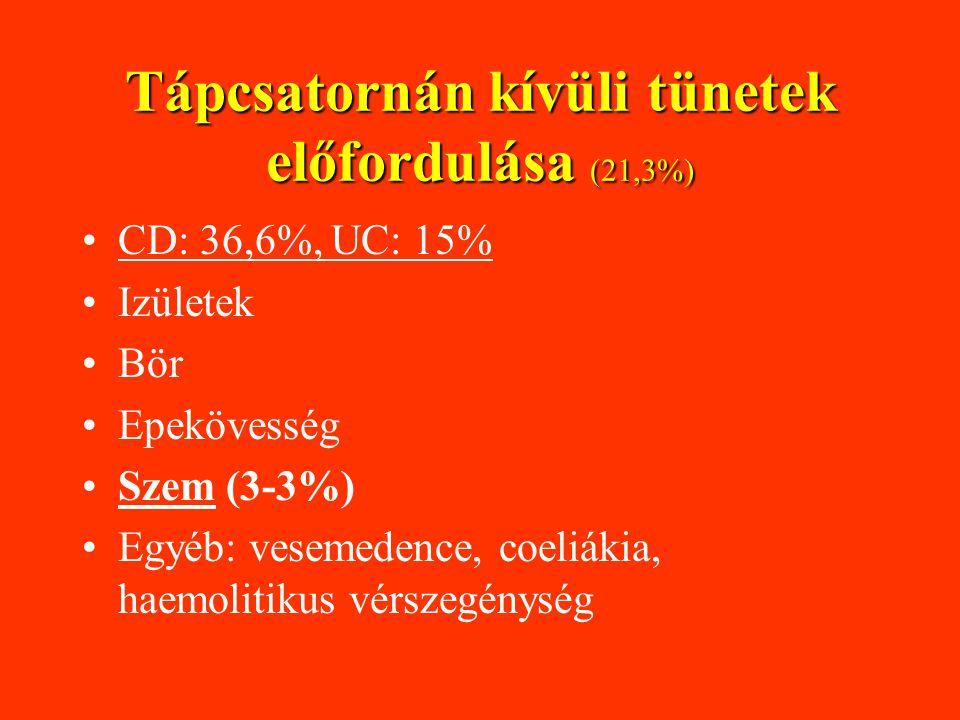 Tápcsatornán kívüli tünetek előfordulása (21,3%) CD: 36,6%, UC: 15% Izületek Bör Epekövesség Szem (3-3%) Egyéb: vesemedence, coeliákia, haemolitikus vérszegénység