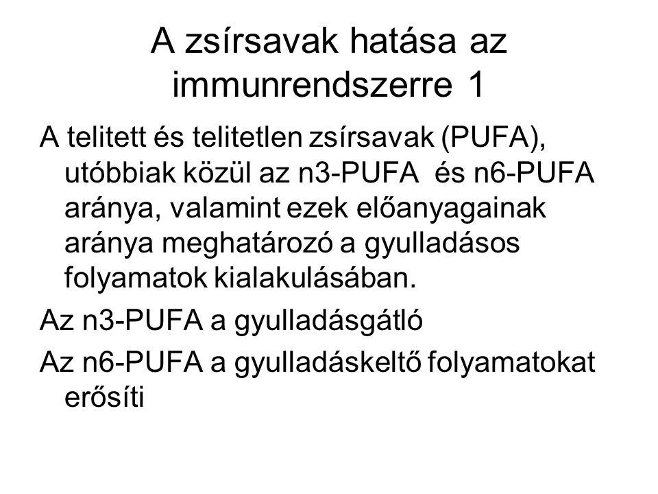 A zsírsavak hatása az immunrendszerre 1 A telitett és telitetlen zsírsavak (PUFA), utóbbiak közül az n3-PUFA és n6-PUFA aránya, valamint ezek előanyag