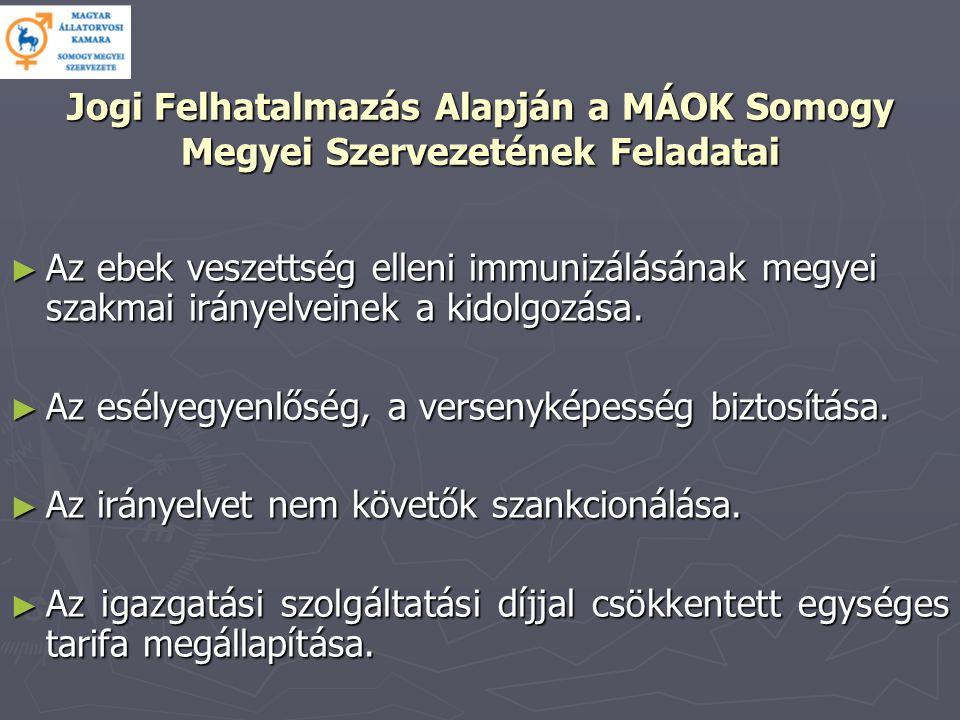 Jogi Felhatalmazás Alapján a MÁOK Somogy Megyei Szervezetének Feladatai ► Az ebek veszettség elleni immunizálásának megyei szakmai irányelveinek a kidolgozása.