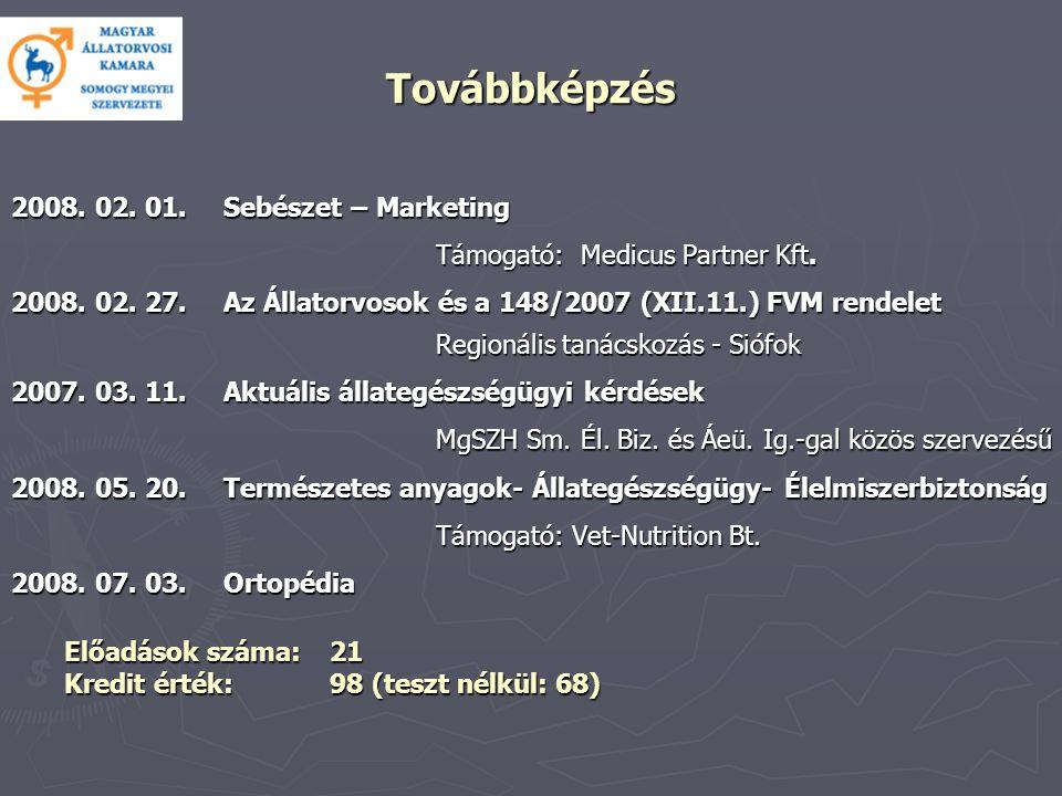 Továbbképzés 2008. 02. 01.Sebészet – Marketing Támogató: Medicus Partner Kft.