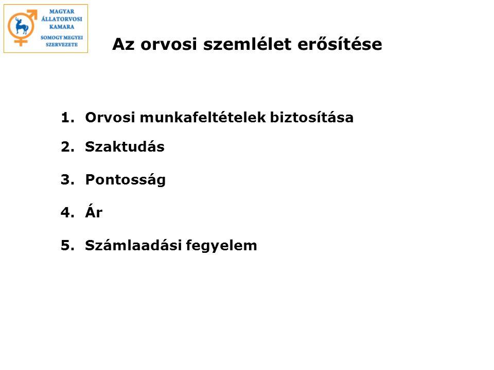 Az orvosi szemlélet erősítése 1.Orvosi munkafeltételek biztosítása 2.Szaktudás 3.Pontosság 4.Ár 5.Számlaadási fegyelem