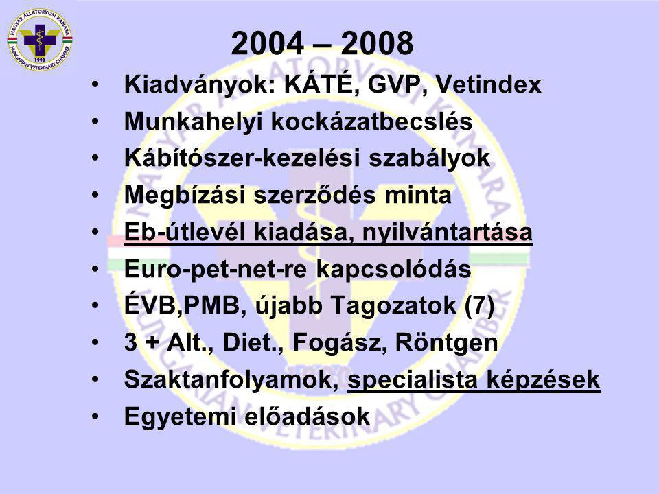 2004 – 2008 Új szakmai irányelvek, szabályok Ingyenes TAIEX továbbképzések EU Leonardo project MÁOK Kft működtetése Külföldre álláshelyek közvetítése Kongresszusok (X) rendezése Szakmai Kamarák Szövetsége Honlap működtetése Megújult és gratis Kamarai Állatorvos