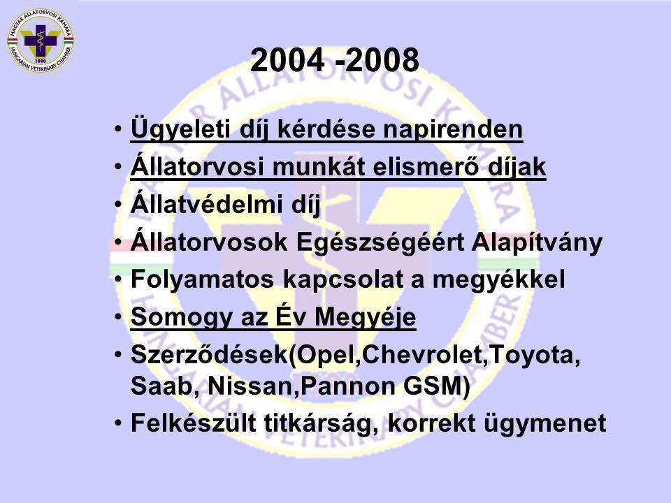 2004 -2008 Ügyeleti díj kérdése napirenden Állatorvosi munkát elismerő díjak Állatvédelmi díj Állatorvosok Egészségéért Alapítvány Folyamatos kapcsolat a megyékkel Somogy az Év Megyéje Szerződések(Opel,Chevrolet,Toyota, Saab, Nissan,Pannon GSM) Felkészült titkárság, korrekt ügymenet