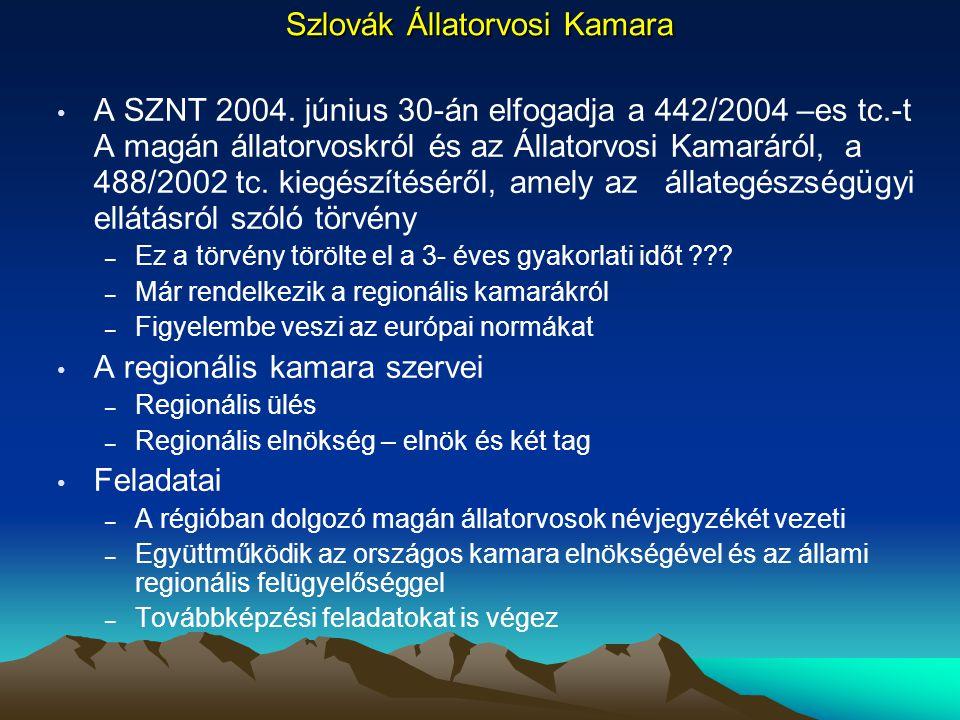 Szlovák Állatorvosi Kamara A SZNT 2004. június 30-án elfogadja a 442/2004 –es tc.-t A magán állatorvoskról és az Állatorvosi Kamaráról, a 488/2002 tc.