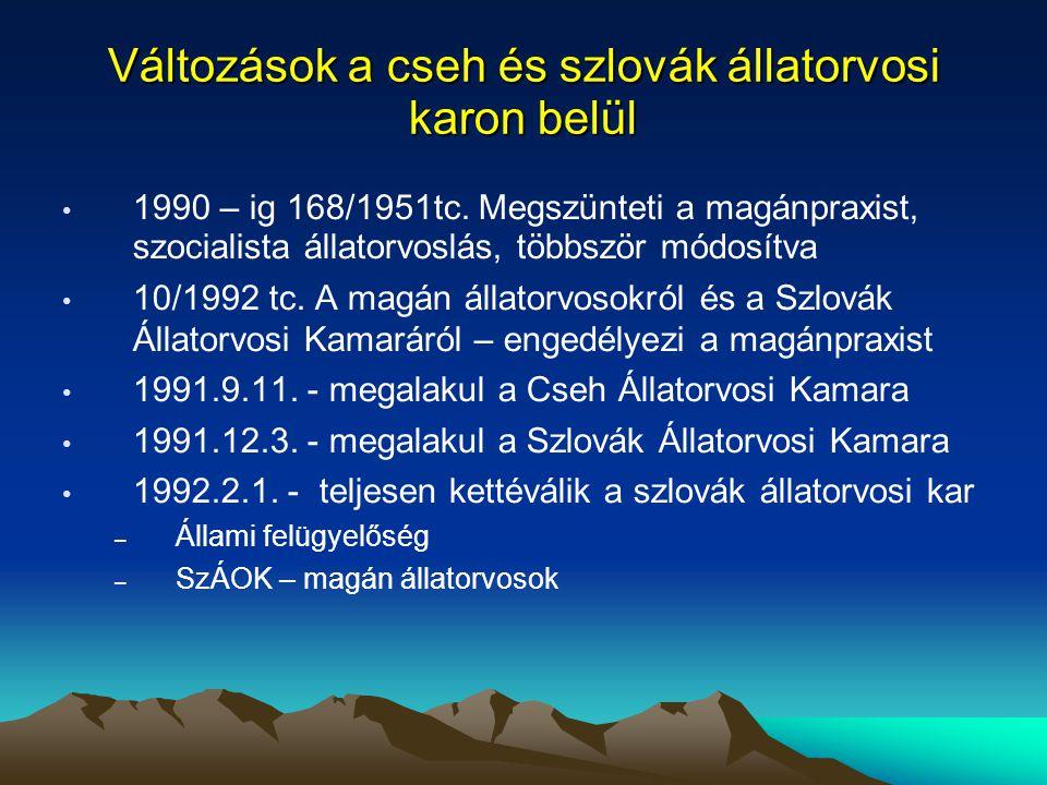 Változások a cseh és szlovák állatorvosi karon belül 1990 – ig 168/1951tc. Megszünteti a magánpraxist, szocialista állatorvoslás, többször módosítva 1