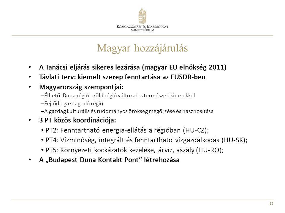 11 Magyar hozzájárulás A Tanácsi eljárás sikeres lezárása (magyar EU elnökség 2011) Távlati terv: kiemelt szerep fenntartása az EUSDR-ben Magyarország