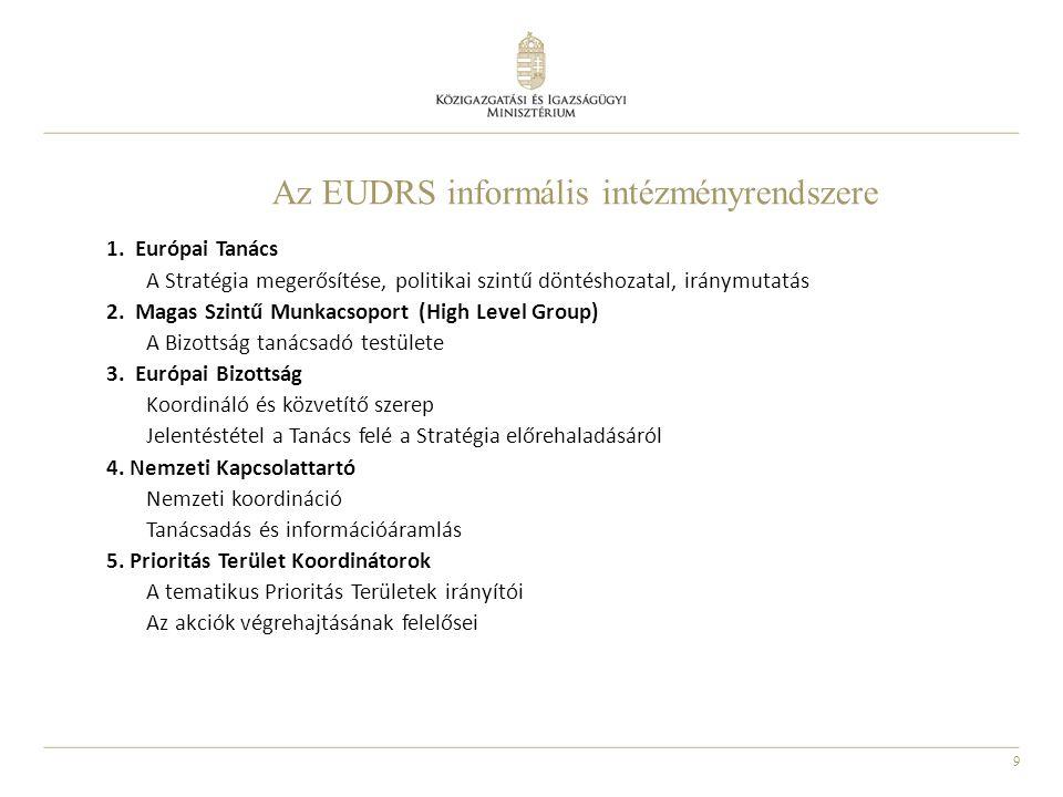 9 Az EUDRS informális intézményrendszere 1. Európai Tanács A Stratégia megerősítése, politikai szintű döntéshozatal, iránymutatás 2. Magas Szintű Munk