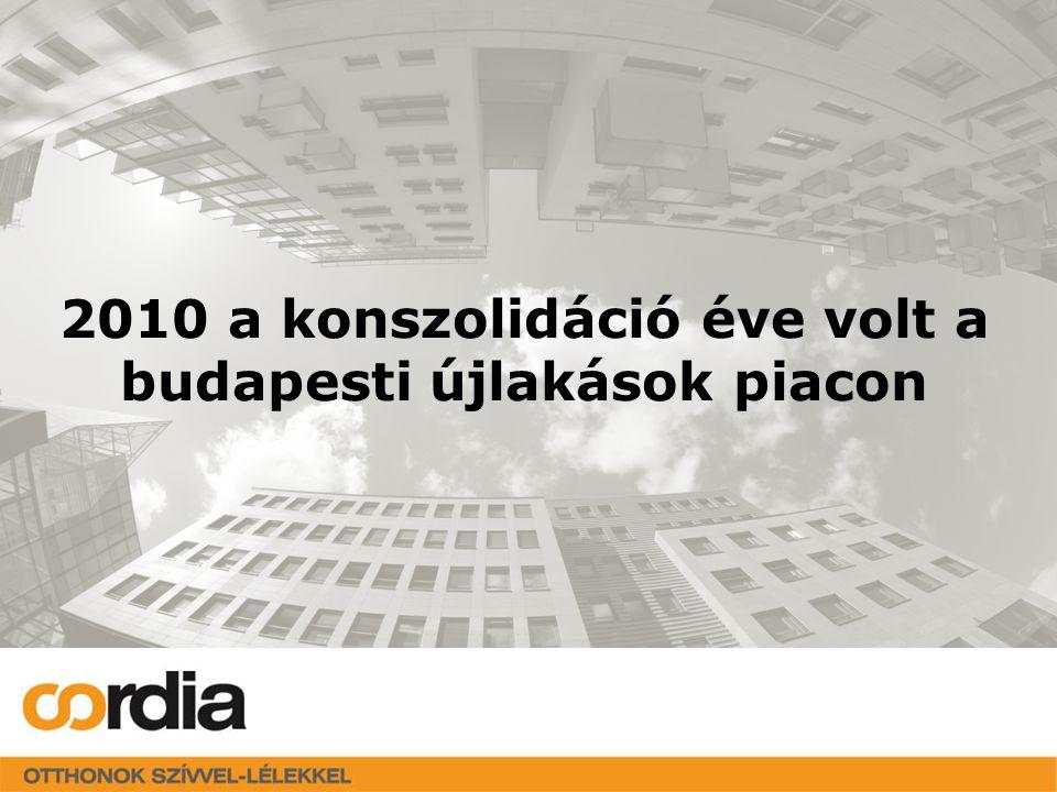 2010 a konszolidáció éve volt a budapesti újlakások piacon