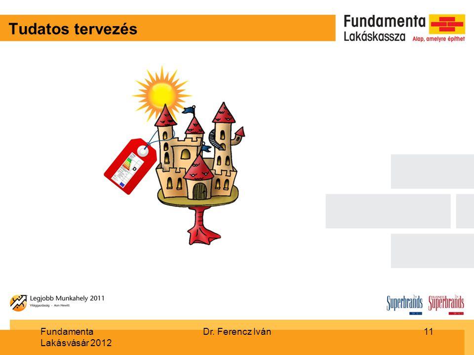 Tudatos tervezés Fundamenta Lakásvásár 2012 Dr. Ferencz Iván11