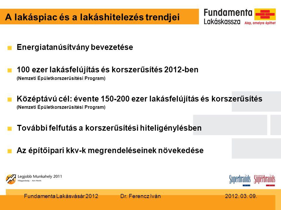 A lakáspiac és a lakáshitelezés trendjei Energiatanúsítvány bevezetése 100 ezer lakásfelújítás és korszerűsítés 2012-ben (Nemzeti Épületkorszerűsítési Program) Középtávú cél: évente 150-200 ezer lakásfelújítás és korszerűsítés (Nemzeti Épületkorszerűsítési Program) További felfutás a korszerűsítési hiteligénylésben Az építőipari kkv-k megrendeléseinek növekedése Dr.
