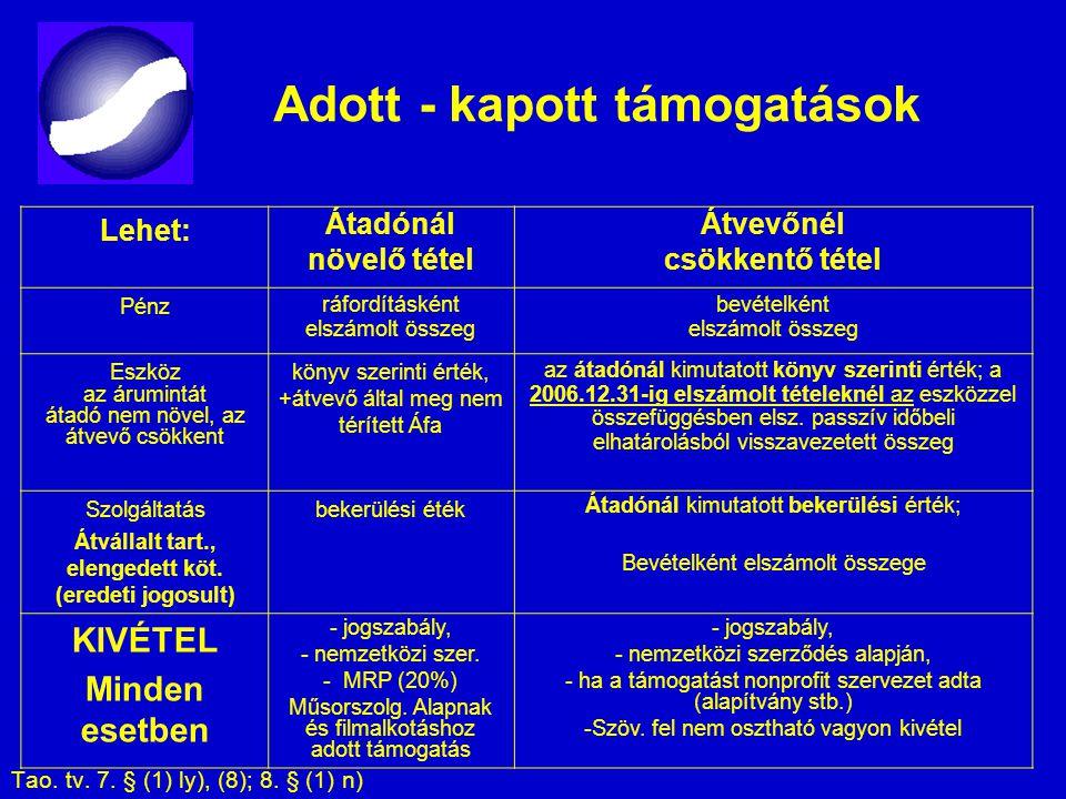 Adott - kapott támogatások Tao. tv. 7. § (1) ly), (8); 8. § (1) n) Lehet: Átadónál növelő tétel Átvevőnél csökkentő tétel Pénz ráfordításként elszámol
