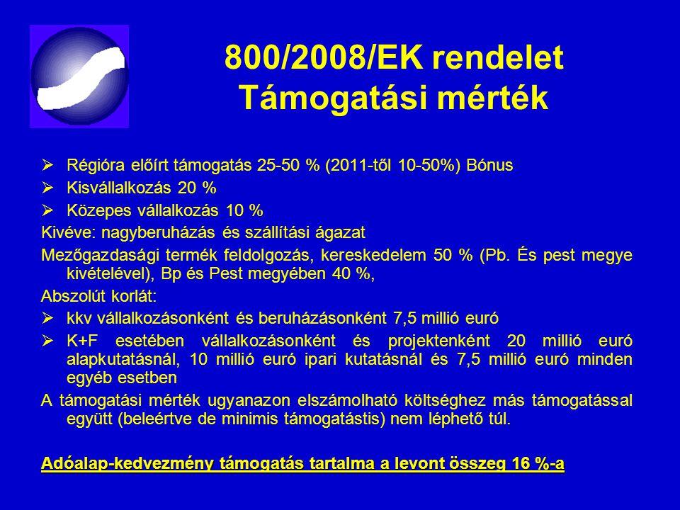 800/2008/EK rendelet Támogatási mérték  Régióra előírt támogatás 25-50 % (2011-től 10-50%) Bónus  Kisvállalkozás 20 %  Közepes vállalkozás 10 % Kiv