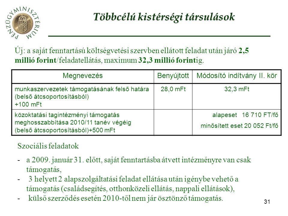31 Szociális feladatok -a 2009.január 31.