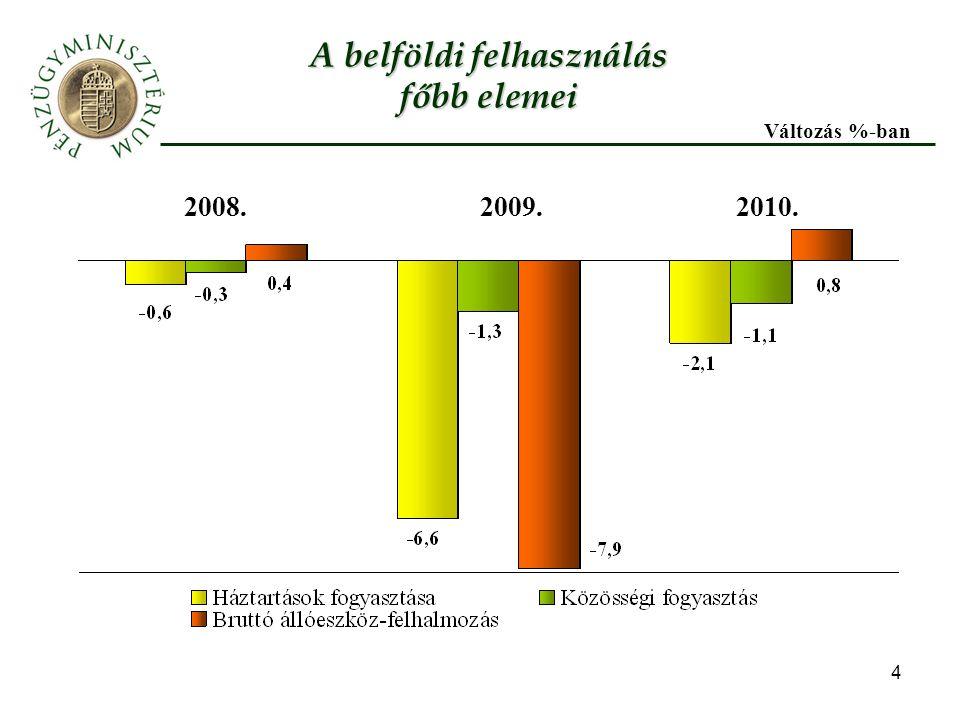 Az államháztartási törvény új végrehajtási rendelete 292/2009.