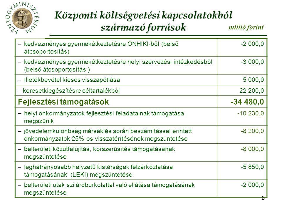 9 – belvízrendezési célok támogatásának megszüntetése-450,0 – sportlétesítmények felújítása támogatásának megszüntetése-250,0 – Bp-i 4-es metró beruházás500,0 2010.