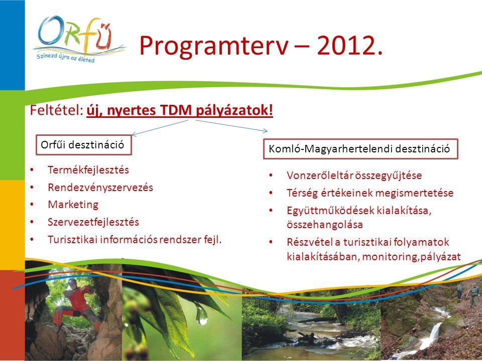 Programterv – 2012. Feltétel: új, nyertes TDM pályázatok.