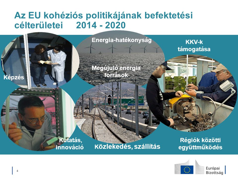 │ 4│ 4 Az EU kohéziós politikájának befektetési célterületei 2014 - 2020 K özlekedés, szállítás Kutatás, innováció Képzés Régiók közötti együttműködés