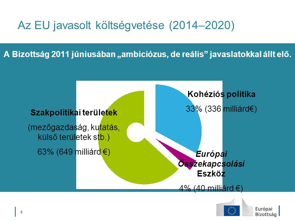 """│ 5│ 5 Az EU javasolt költségvetése (2014–2020) A Bizottság 2011 júniusában """"ambiciózus, de reális"""" javaslatokkal állt elő. Kohéziós politika 33% (336"""