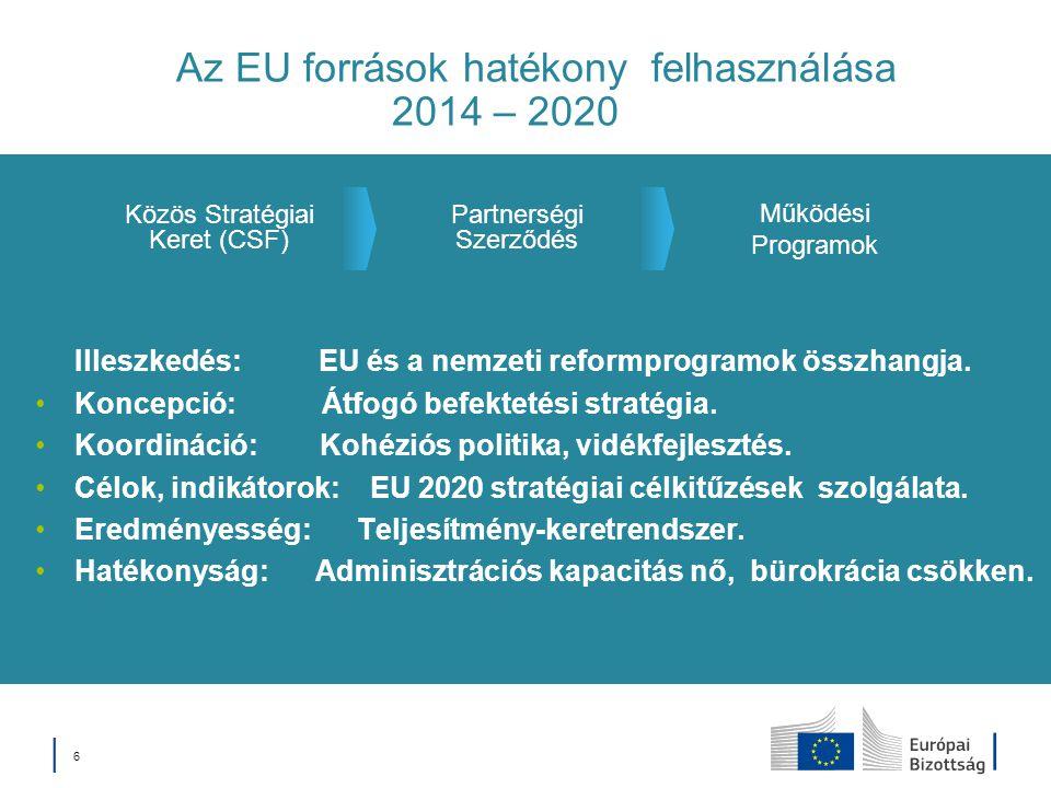 │ 6│ 6 Az EU források hatékony felhasználása 2014 – 2020 Illeszkedés: EU és a nemzeti reformprogramok összhangja. Koncepció: Átfogó befektetési straté