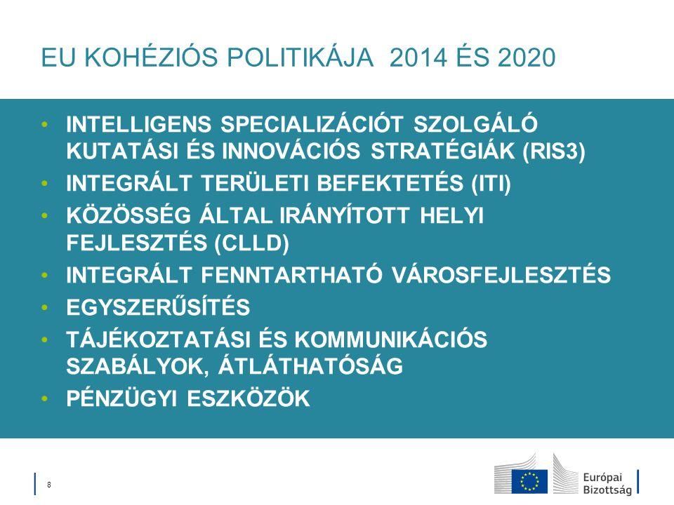 EU KOHÉZIÓS POLITIKÁJA 2014 ÉS 2020 INTELLIGENS SPECIALIZÁCIÓT SZOLGÁLÓ KUTATÁSI ÉS INNOVÁCIÓS STRATÉGIÁK (RIS3) INTEGRÁLT TERÜLETI BEFEKTETÉS (ITI) K