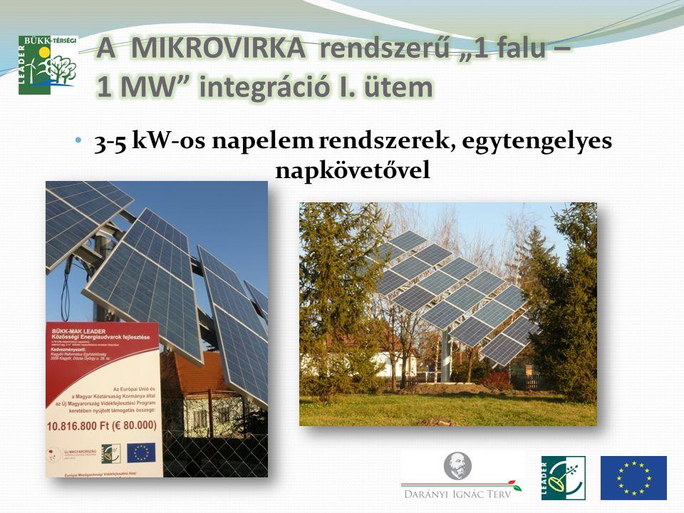 3-5 kW-os fix napelem rendszerek