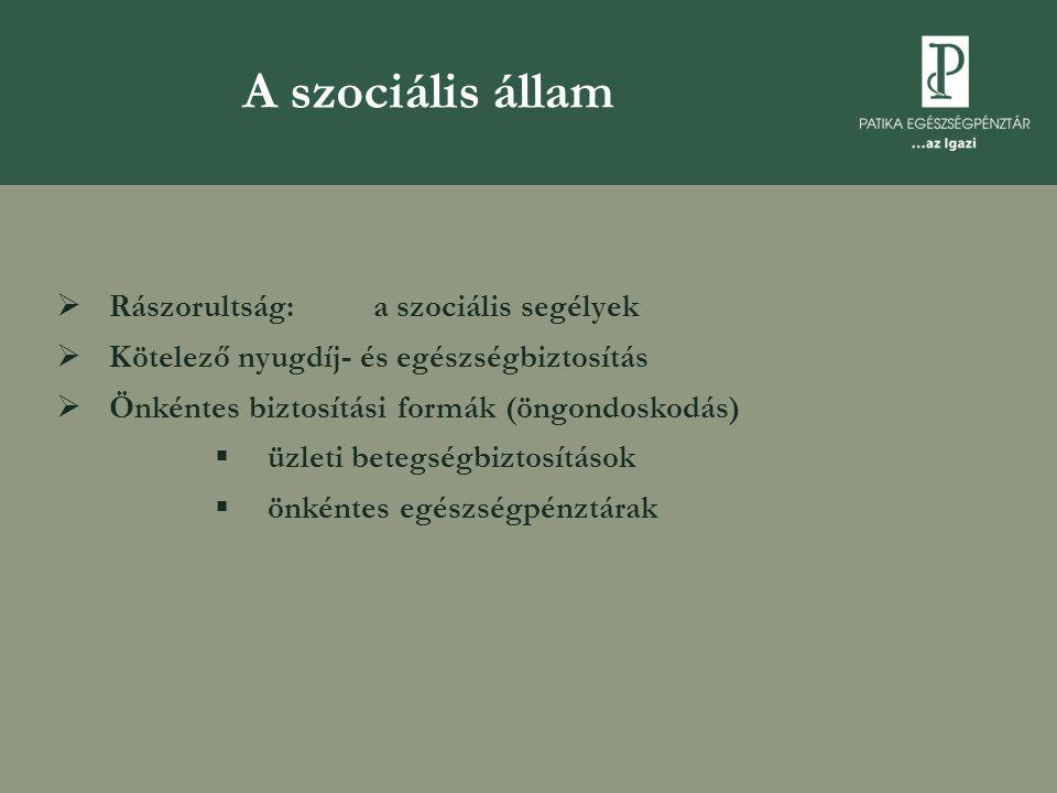 Az állami (kötelező) egészségbiztosítás ágai (EU) 1.Gyógyító (fekvő és járóbeteg) szolgáltatások 2.Táppénz 3.Gyógyszer 4.Baleset 5.Megelőzés (prevenció) 6.Időskori ápolás Ebből Magyarországon: az első négy kassza