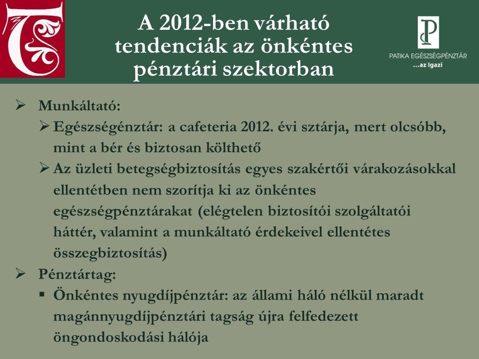 A 2012-ben várható tendenciák az önkéntes pénztári szektorban  Munkáltató:  Egészségénztár: a cafeteria 2012.