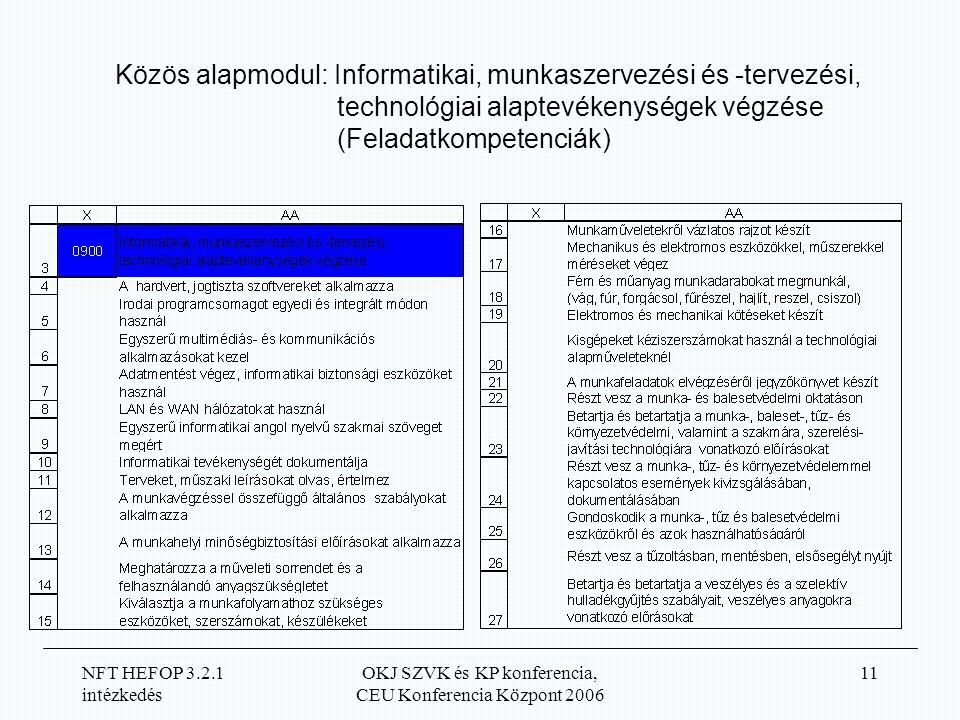 NFT HEFOP 3.2.1 intézkedés OKJ SZVK és KP konferencia, CEU Konferencia Központ 2006 11 Közös alapmodul: Informatikai, munkaszervezési és -tervezési, technológiai alaptevékenységek végzése (Feladatkompetenciák)