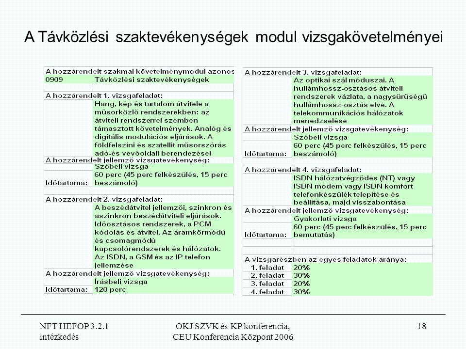 NFT HEFOP 3.2.1 intézkedés OKJ SZVK és KP konferencia, CEU Konferencia Központ 2006 18 A Távközlési szaktevékenységek modul vizsgakövetelményei