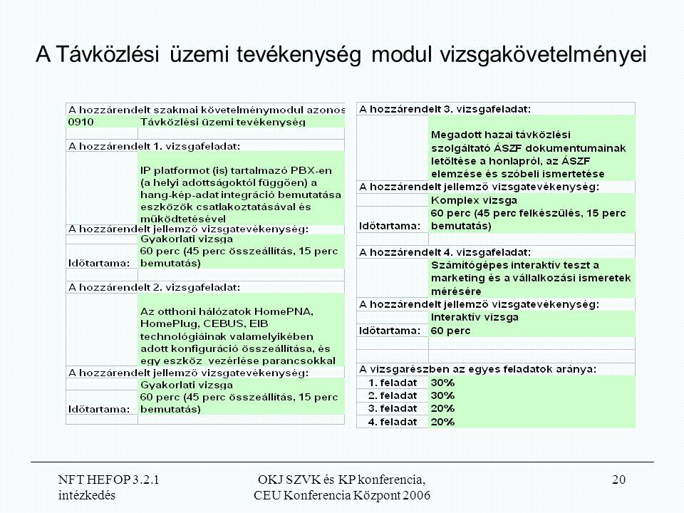 NFT HEFOP 3.2.1 intézkedés OKJ SZVK és KP konferencia, CEU Konferencia Központ 2006 20 A Távközlési üzemi tevékenység modul vizsgakövetelményei