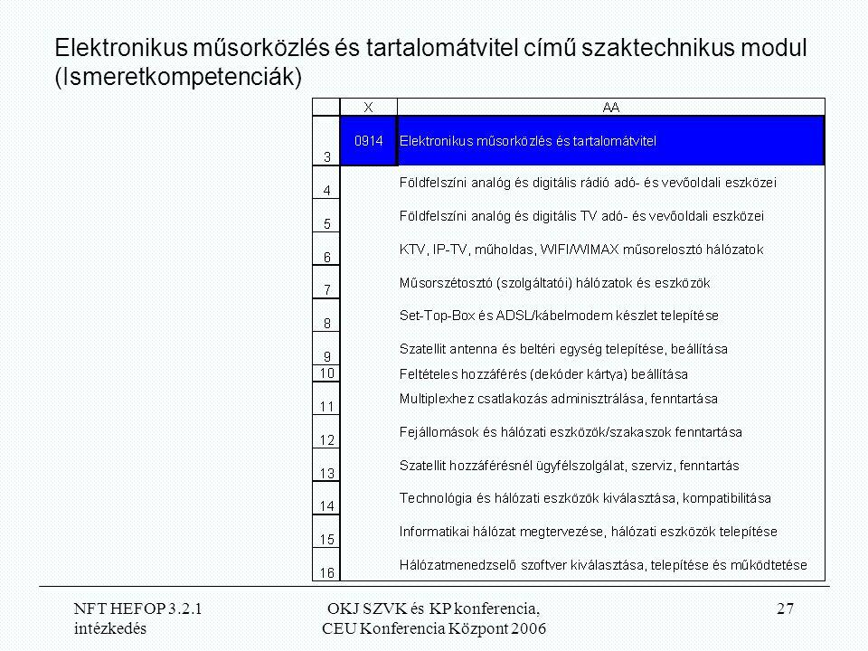 NFT HEFOP 3.2.1 intézkedés OKJ SZVK és KP konferencia, CEU Konferencia Központ 2006 27 Elektronikus műsorközlés és tartalomátvitel című szaktechnikus modul (Ismeretkompetenciák)