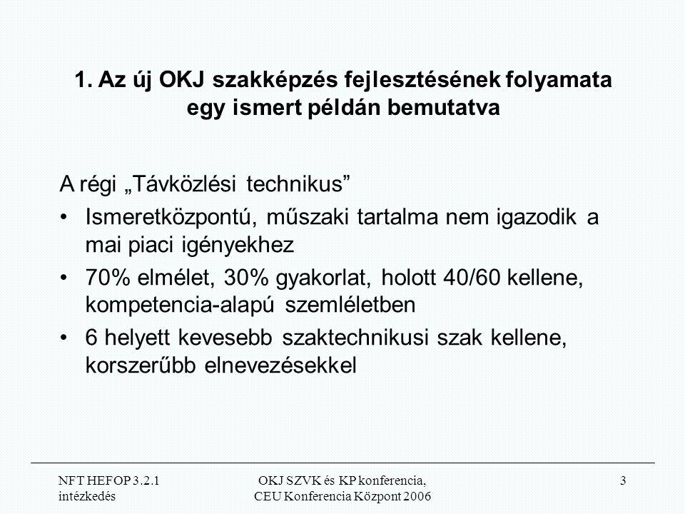 """NFT HEFOP 3.2.1 intézkedés OKJ SZVK és KP konferencia, CEU Konferencia Központ 2006 3 A régi """"Távközlési technikus Ismeretközpontú, műszaki tartalma nem igazodik a mai piaci igényekhez 70% elmélet, 30% gyakorlat, holott 40/60 kellene, kompetencia-alapú szemléletben 6 helyett kevesebb szaktechnikusi szak kellene, korszerűbb elnevezésekkel 1."""