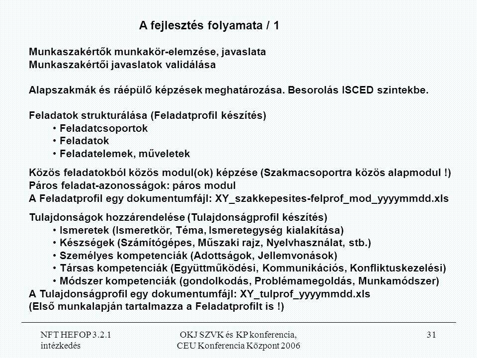 NFT HEFOP 3.2.1 intézkedés OKJ SZVK és KP konferencia, CEU Konferencia Központ 2006 31 A fejlesztés folyamata / 1 Munkaszakértők munkakör-elemzése, javaslata Munkaszakértői javaslatok validálása Alapszakmák és ráépülő képzések meghatározása.