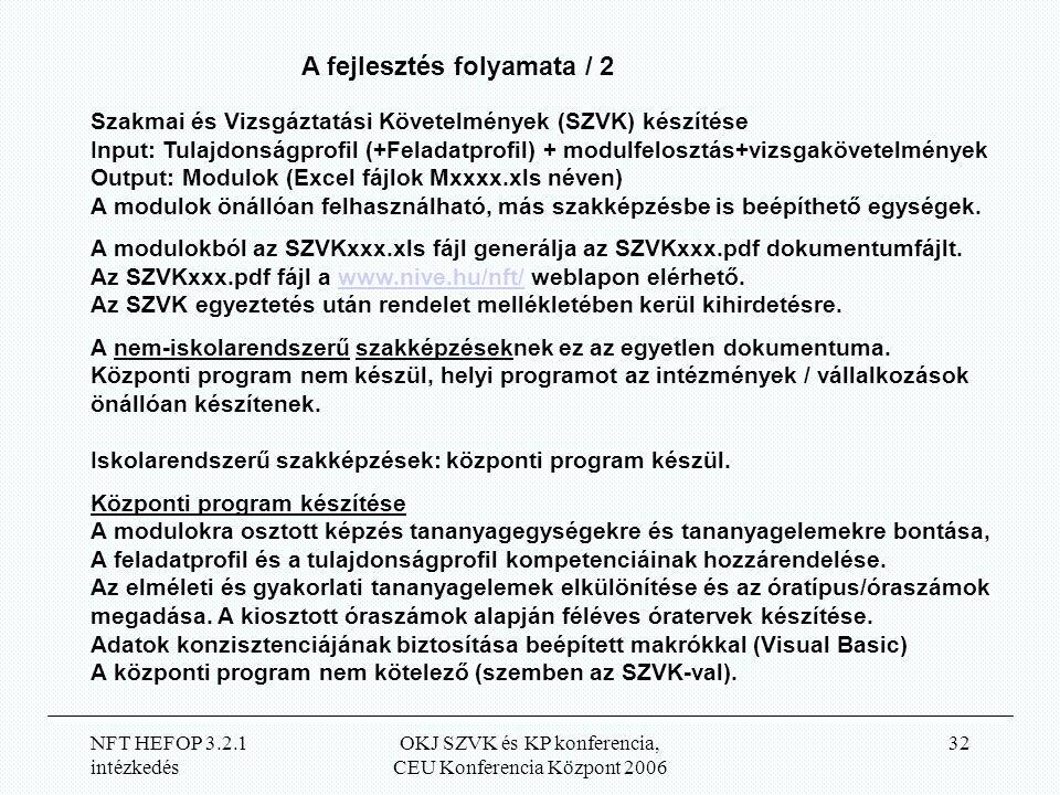 NFT HEFOP 3.2.1 intézkedés OKJ SZVK és KP konferencia, CEU Konferencia Központ 2006 32 A fejlesztés folyamata / 2 Szakmai és Vizsgáztatási Követelmények (SZVK) készítése Input: Tulajdonságprofil (+Feladatprofil) + modulfelosztás+vizsgakövetelmények Output: Modulok (Excel fájlok Mxxxx.xls néven) A modulok önállóan felhasználható, más szakképzésbe is beépíthető egységek.