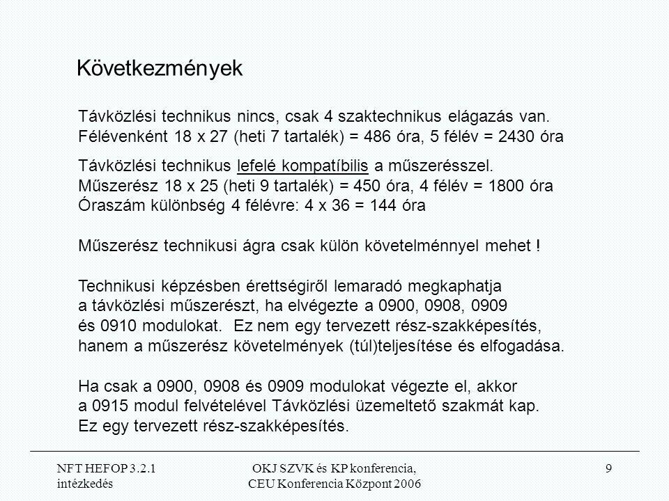 NFT HEFOP 3.2.1 intézkedés OKJ SZVK és KP konferencia, CEU Konferencia Központ 2006 9 Távközlési technikus nincs, csak 4 szaktechnikus elágazás van.
