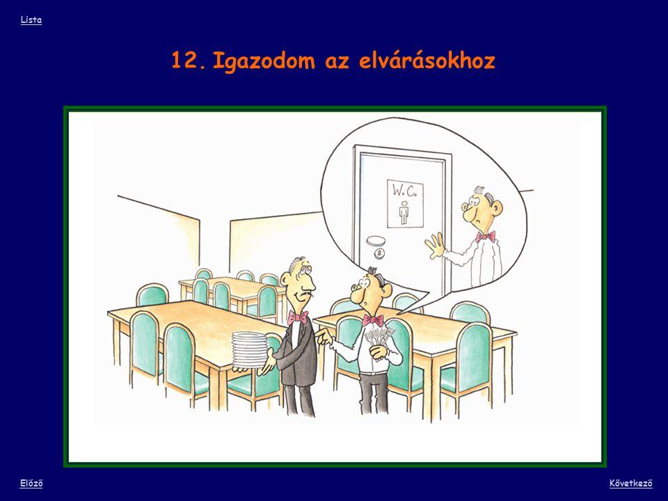 12. Igazodom az elvárásokhoz Lista ElőzőKövetkező