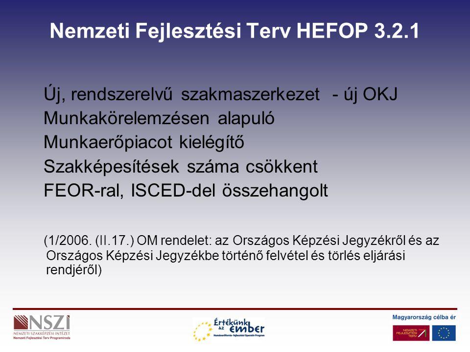 Nemzeti Fejlesztési Terv HEFOP 3.2.1 Új, rendszerelvű szakmaszerkezet - új OKJ Munkakörelemzésen alapuló Munkaerőpiacot kielégítő Szakképesítések szám