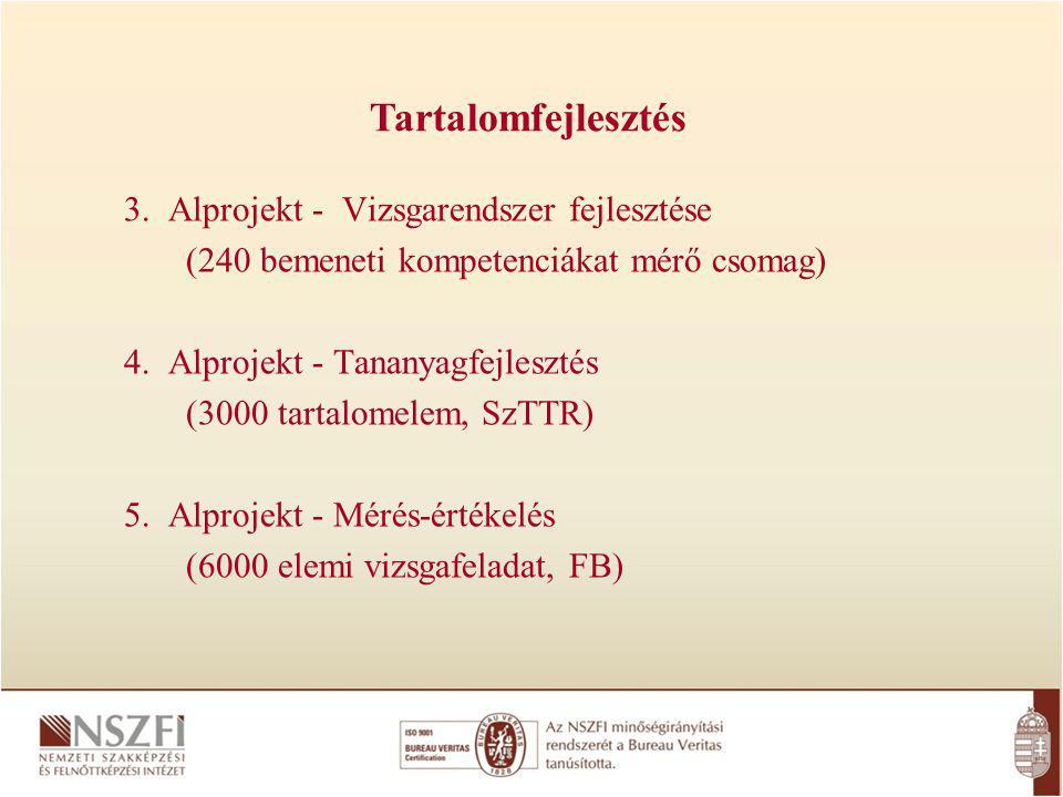 3.Alprojekt - Vizsgarendszer fejlesztése (240 bemeneti kompetenciákat mérő csomag) 4.
