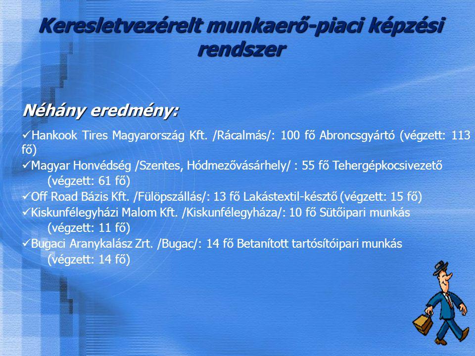 Néhány eredmény: Hankook Tires Magyarország Kft.