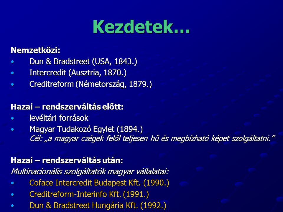 """Kezdetek… Nemzetközi: Dun & Bradstreet (USA, 1843.)Dun & Bradstreet (USA, 1843.) Intercredit (Ausztria, 1870.)Intercredit (Ausztria, 1870.) Creditreform (Németország, 1879.)Creditreform (Németország, 1879.) Hazai – rendszerváltás előtt: levéltári forrásoklevéltári források Magyar Tudakozó Egylet (1894.) Cél: """"a magyar czégek felől teljesen hű és megbízható képet szolgáltatni. Magyar Tudakozó Egylet (1894.) Cél: """"a magyar czégek felől teljesen hű és megbízható képet szolgáltatni. Hazai – rendszerváltás után: Multinacionális szolgáltatók magyar vállalatai: Coface Intercredit Budapest Kft."""