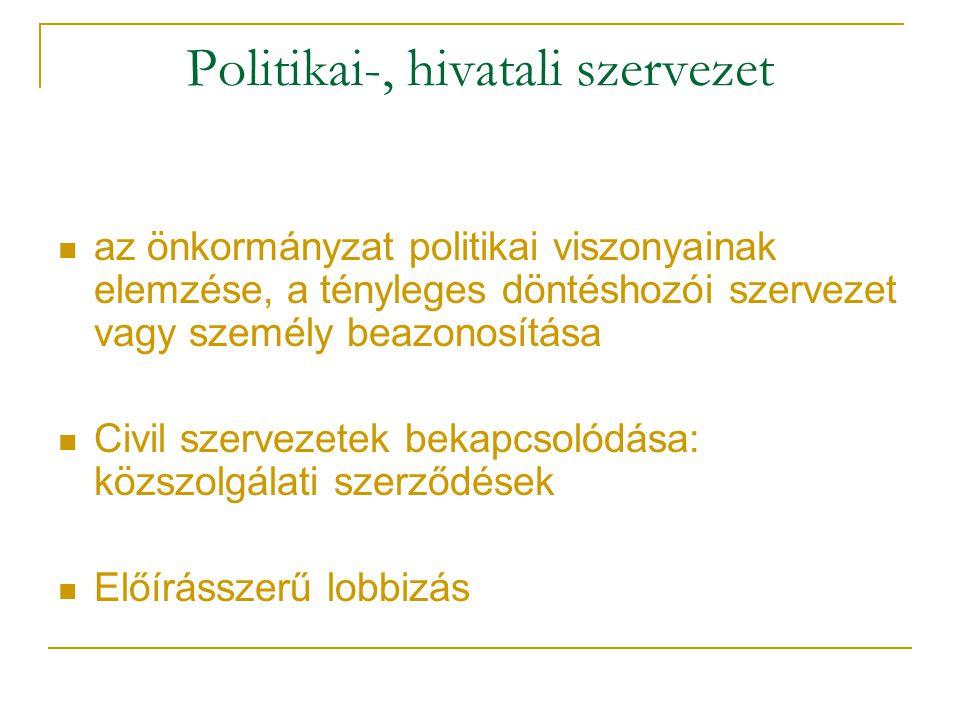 Politikai-, hivatali szervezet az önkormányzat politikai viszonyainak elemzése, a tényleges döntéshozói szervezet vagy személy beazonosítása Civil szervezetek bekapcsolódása: közszolgálati szerződések Előírásszerű lobbizás
