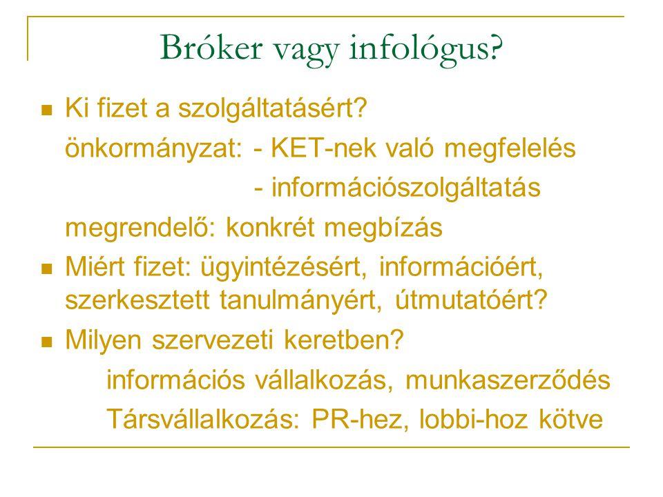 Bróker vagy infológus. Ki fizet a szolgáltatásért.