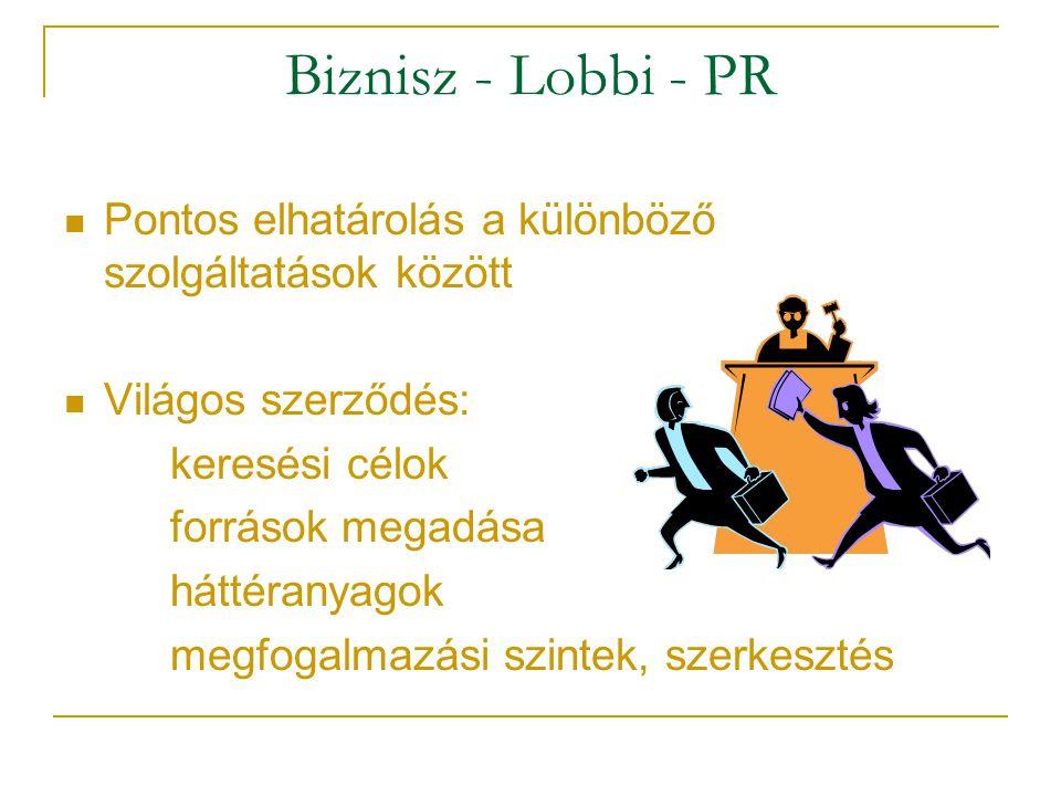 Biznisz - Lobbi - PR Pontos elhatárolás a különböző szolgáltatások között Világos szerződés: keresési célok források megadása háttéranyagok megfogalmazási szintek, szerkesztés