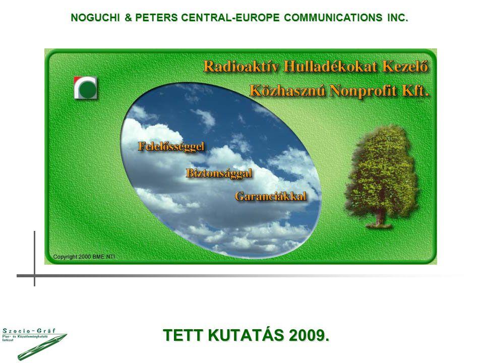 TETT KUTATÁS 2009.22 A TETT ismertségi aránya (N=800 fő) Kérdés: Hallott már Ön a Társadalmi Ellenőrző Tájékoztató Társulásról, a TETT-ről?