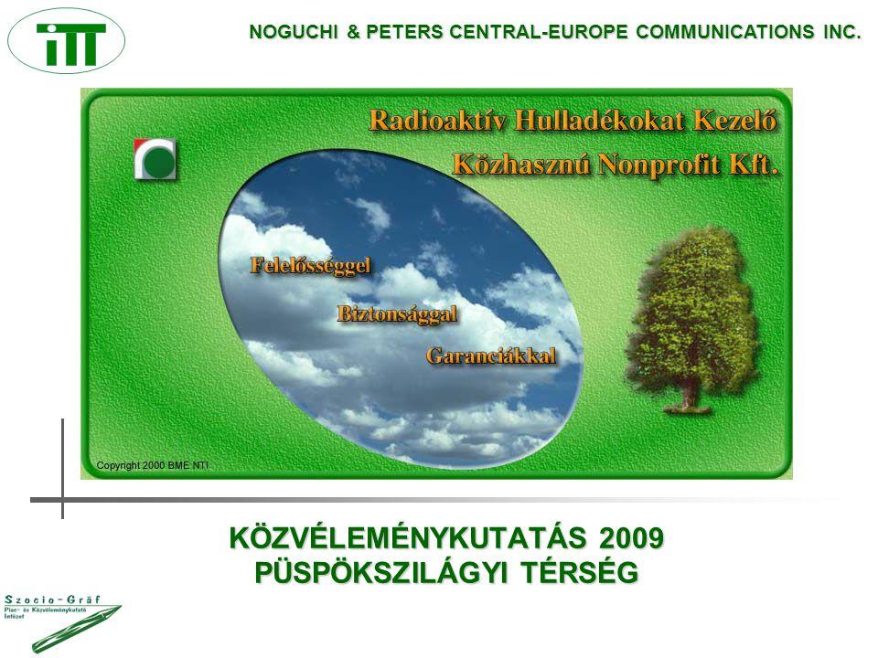 KÖZVÉLEMÉNYKUTATÁS 2009 PÜSPÖKSZILÁGYI TÉRSÉG NOGUCHI & PETERS CENTRAL-EUROPE COMMUNICATIONS INC.