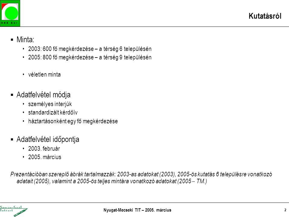 Nyugat-Mecseki TIT – 2005. március 2 Kutatásról  Minta: 2003: 600 fő megkérdezése – a térség 6 településén 2005: 800 fő megkérdezése – a térség 9 tel