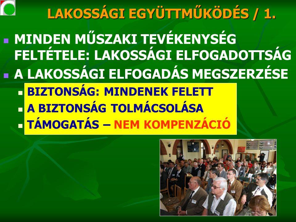 LAKOSSÁGI EGYÜTTMŰKÖDÉS / 1.