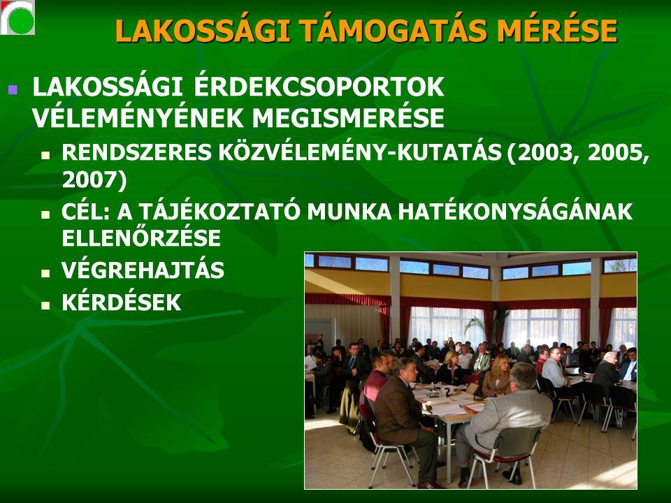 LAKOSSÁGI TÁMOGATÁS MÉRÉSE LAKOSSÁGI ÉRDEKCSOPORTOK VÉLEMÉNYÉNEK MEGISMERÉSE RENDSZERES KÖZVÉLEMÉNY-KUTATÁS (2003, 2005, 2007) CÉL: A TÁJÉKOZTATÓ MUNK